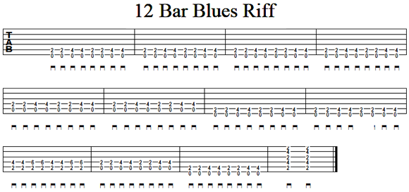 blues guitar riffs for learning blues guitar - Learning